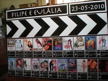 Mariage Theme Cinéma Idees Originale Pour Mariage Theme Cinema
